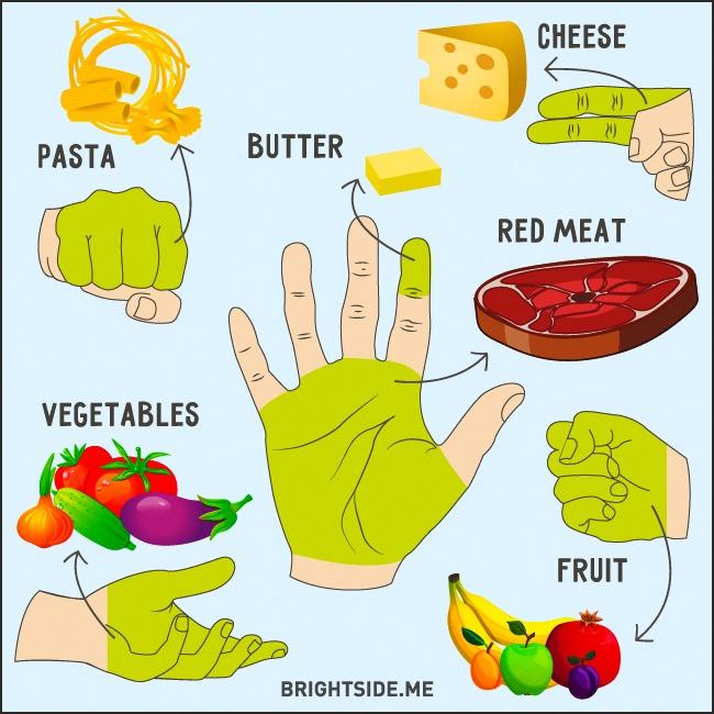 balanced diet food table