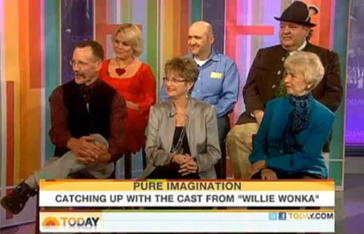 The Cast of Willy Wonka and the Chocolate Factory Reunited